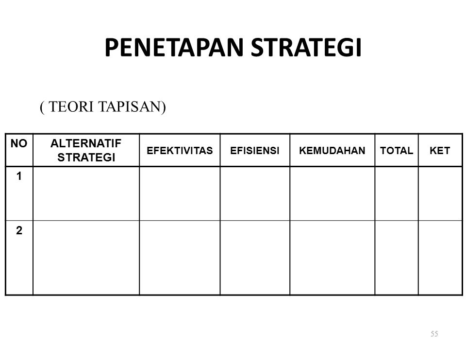 PENETAPAN STRATEGI ( TEORI TAPISAN) NO ALTERNATIF STRATEGI 1 2