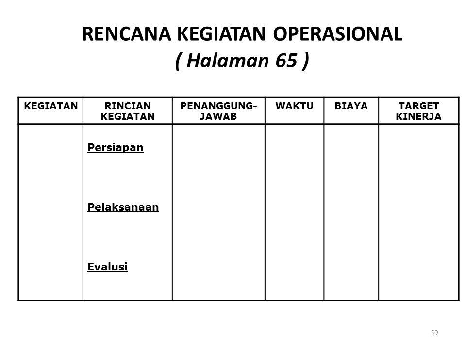 RENCANA KEGIATAN OPERASIONAL ( Halaman 65 )