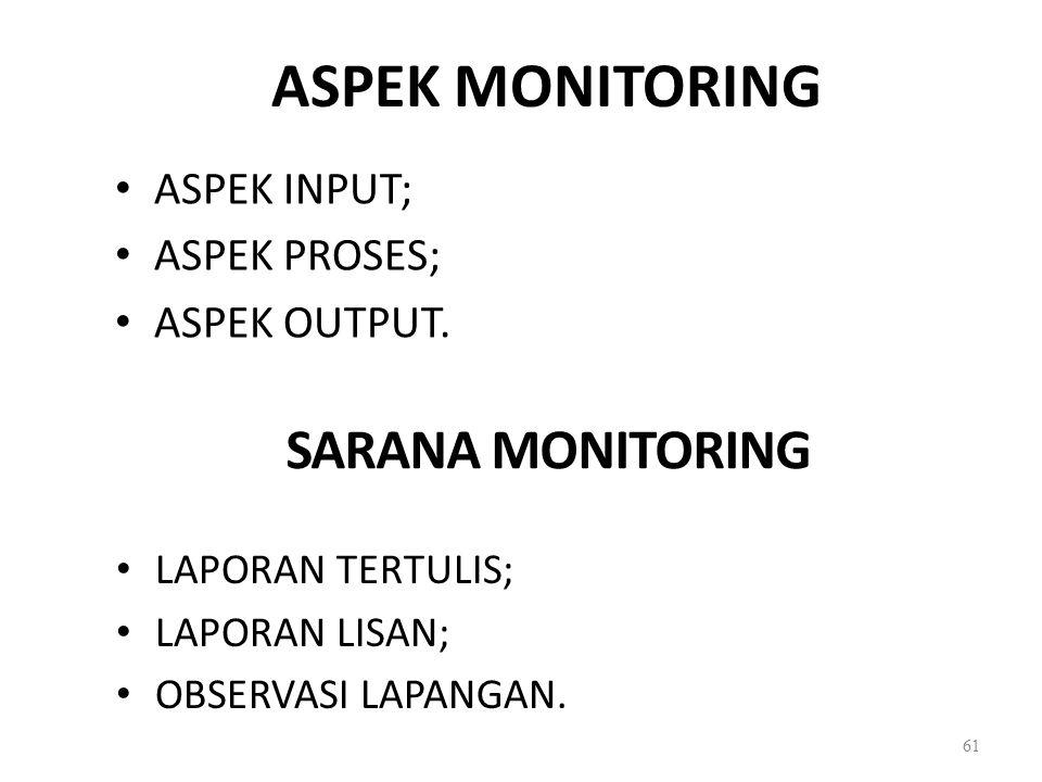 ASPEK MONITORING SARANA MONITORING ASPEK INPUT; ASPEK PROSES;