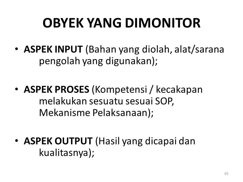 OBYEK YANG DIMONITOR ASPEK INPUT (Bahan yang diolah, alat/sarana pengolah yang digunakan);