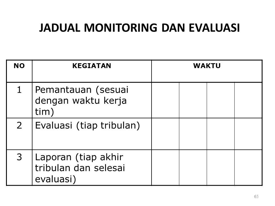 JADUAL MONITORING DAN EVALUASI