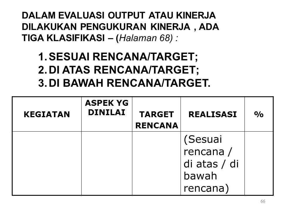 SESUAI RENCANA/TARGET; DI ATAS RENCANA/TARGET;