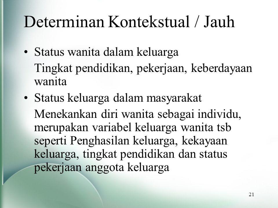 Determinan Kontekstual / Jauh