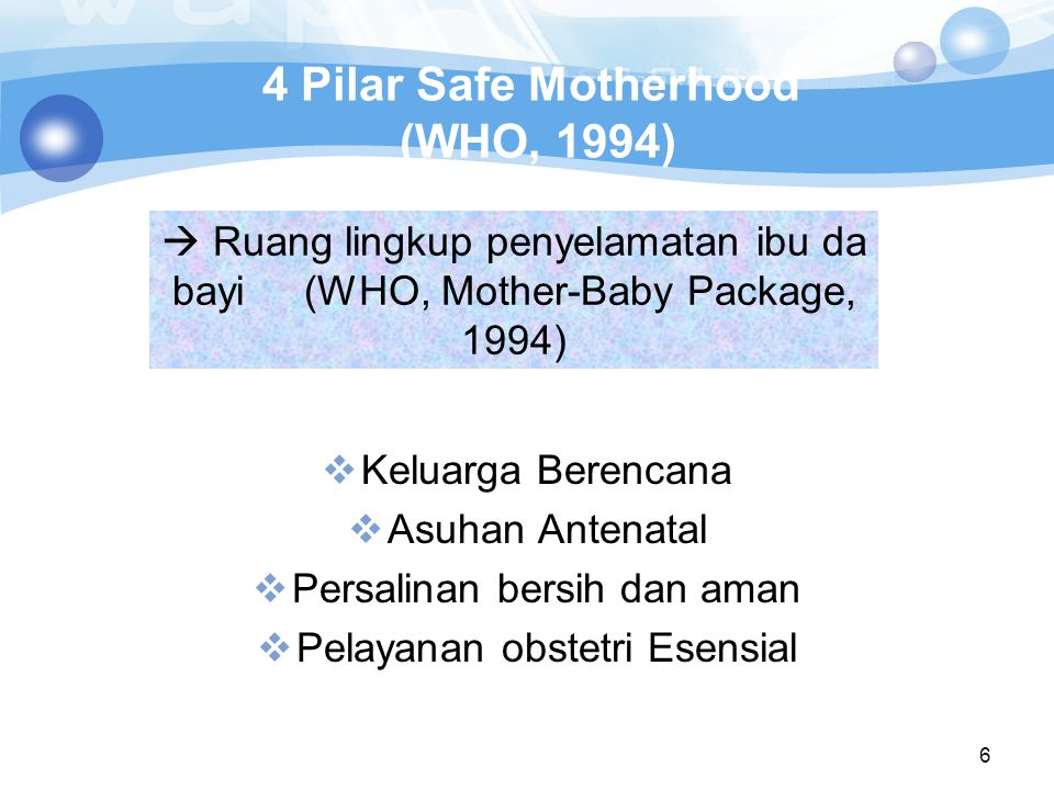 4 Pilar Safe Motherhood (WHO, 1994)
