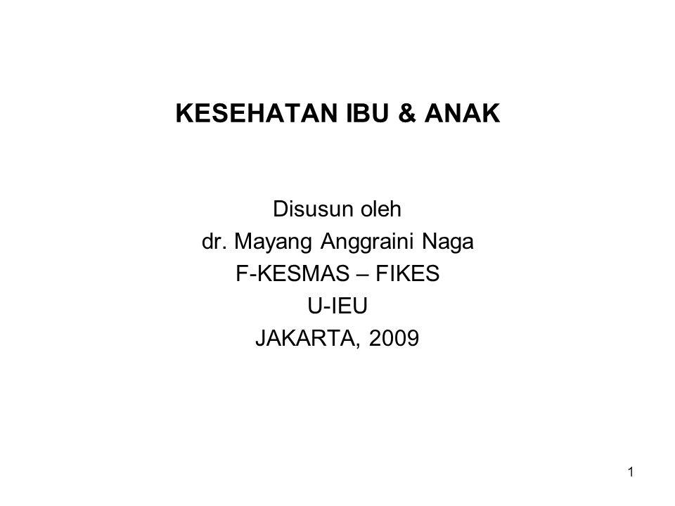 dr. Mayang Anggraini Naga