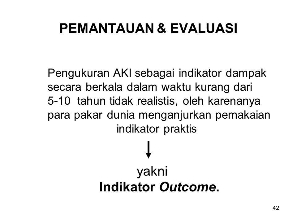 PEMANTAUAN & EVALUASI Indikator Outcome.