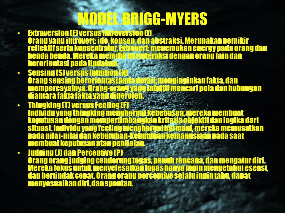 MODEL BRIGG-MYERS