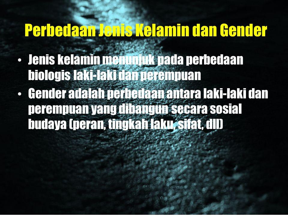 Perbedaan Jenis Kelamin dan Gender