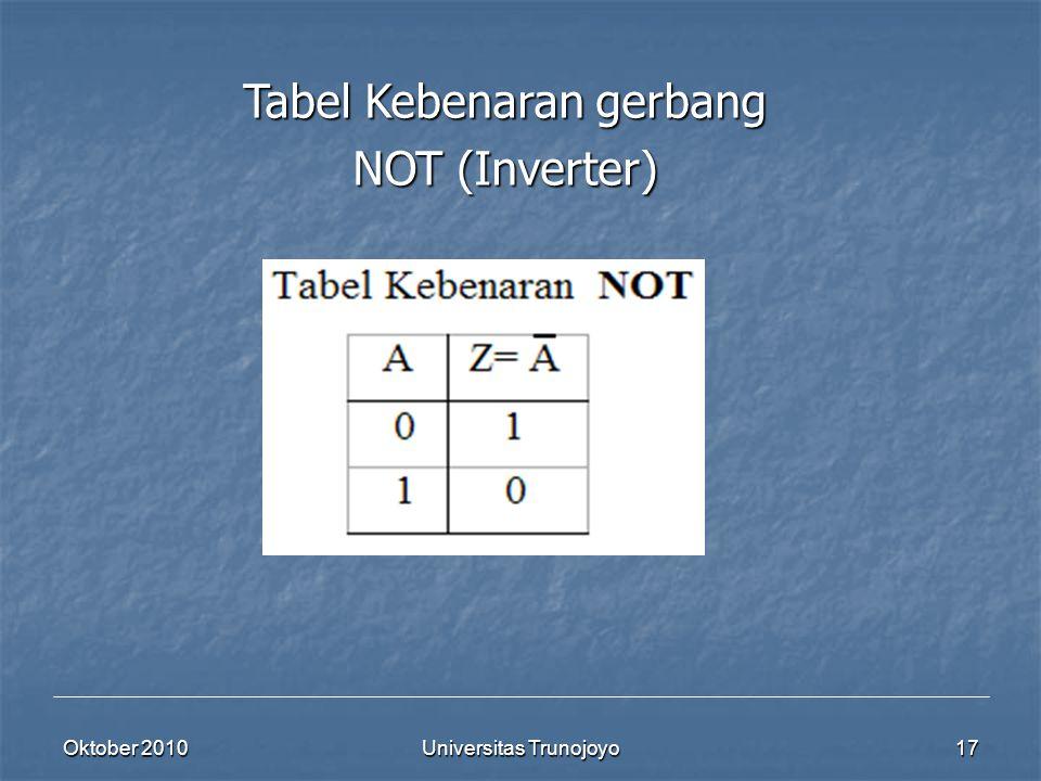 Tabel Kebenaran gerbang NOT (Inverter)