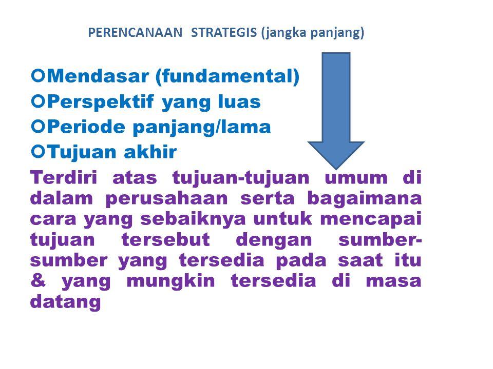 PERENCANAAN STRATEGIS (jangka panjang)