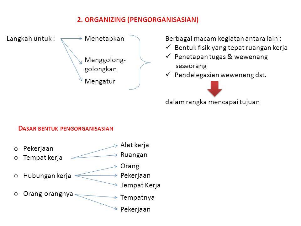 2. ORGANIZING (PENGORGANISASIAN)