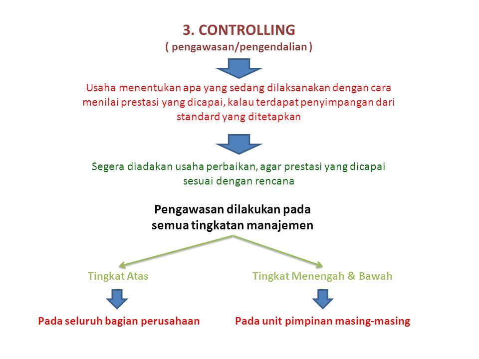 3. CONTROLLING Pengawasan dilakukan pada semua tingkatan manajemen