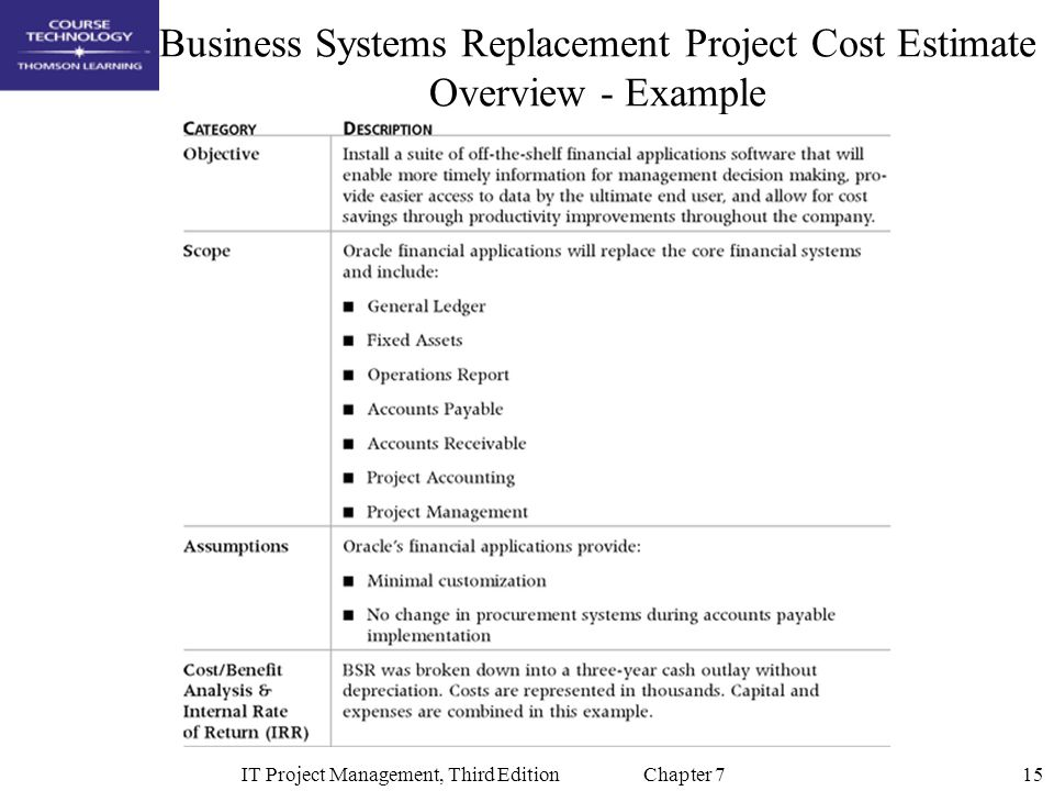 Business Systems Replacement Project Cost Estimate Overview - Example