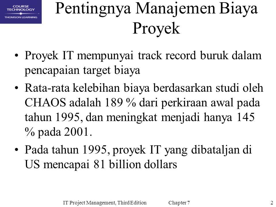Pentingnya Manajemen Biaya Proyek