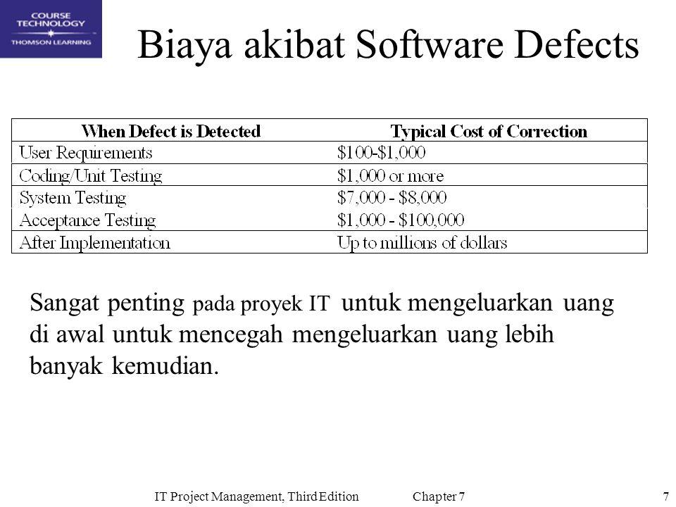 Biaya akibat Software Defects