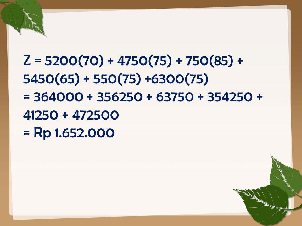 Z = 5200(70) + 4750(75) + 750(85) + 5450(65) + 550(75) +6300(75) = 364000 + 356250 + 63750 + 354250 + 41250 + 472500.