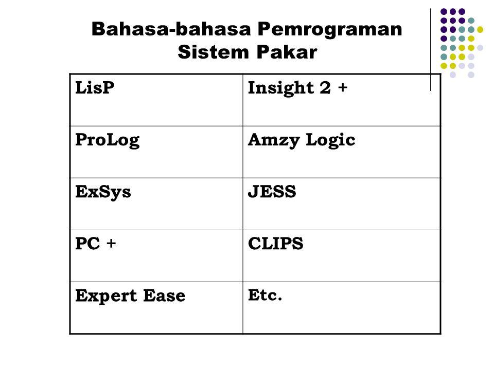 Bahasa-bahasa Pemrograman Sistem Pakar
