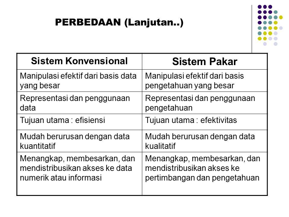 Sistem Pakar PERBEDAAN (Lanjutan..) Sistem Konvensional