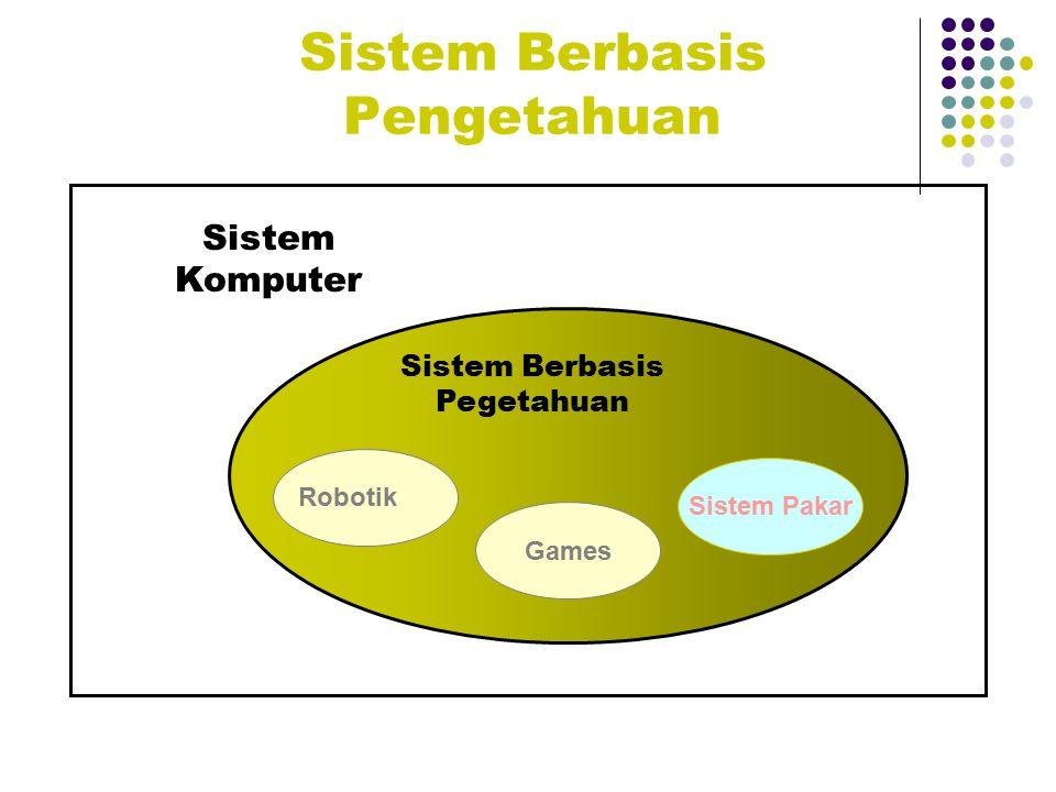 Sistem Berbasis Pengetahuan