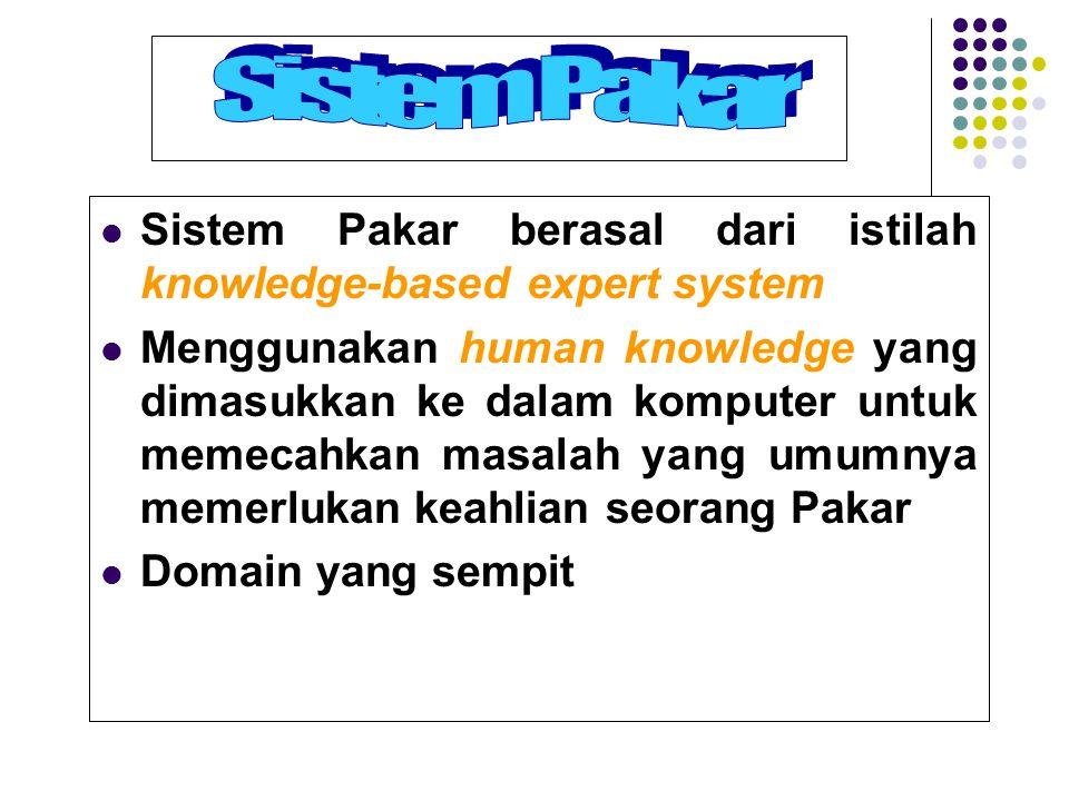 Sistem Pakar Sistem Pakar berasal dari istilah knowledge-based expert system.