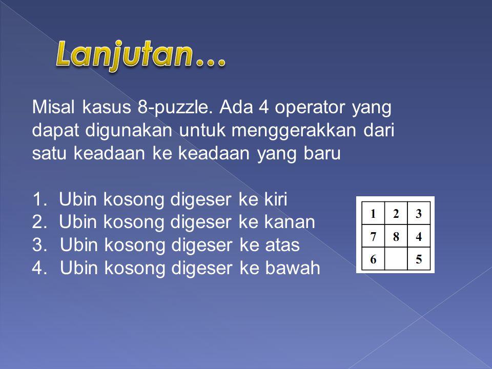 Lanjutan… Misal kasus 8-puzzle. Ada 4 operator yang dapat digunakan untuk menggerakkan dari satu keadaan ke keadaan yang baru.