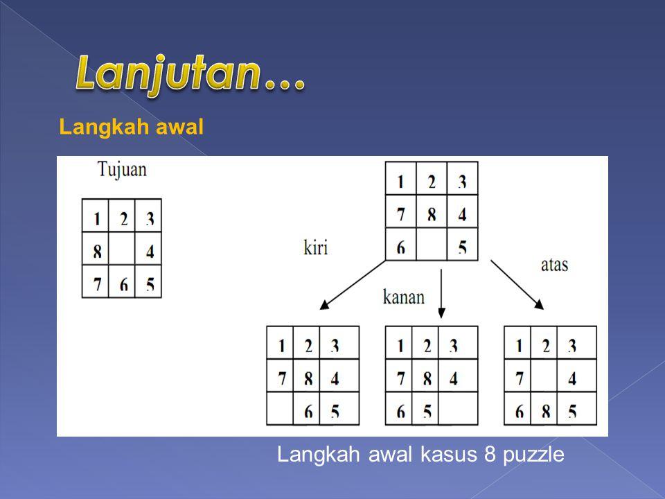 Lanjutan… Langkah awal Langkah awal kasus 8 puzzle