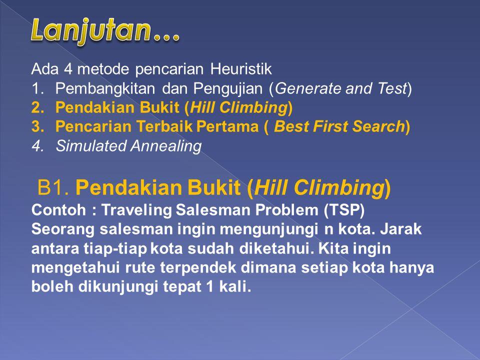 Lanjutan… B1. Pendakian Bukit (Hill Climbing)