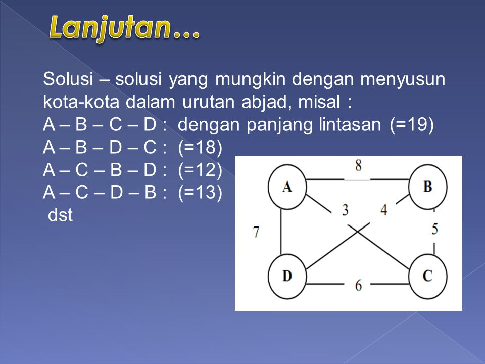 Lanjutan… Solusi – solusi yang mungkin dengan menyusun kota-kota dalam urutan abjad, misal : A – B – C – D : dengan panjang lintasan (=19)