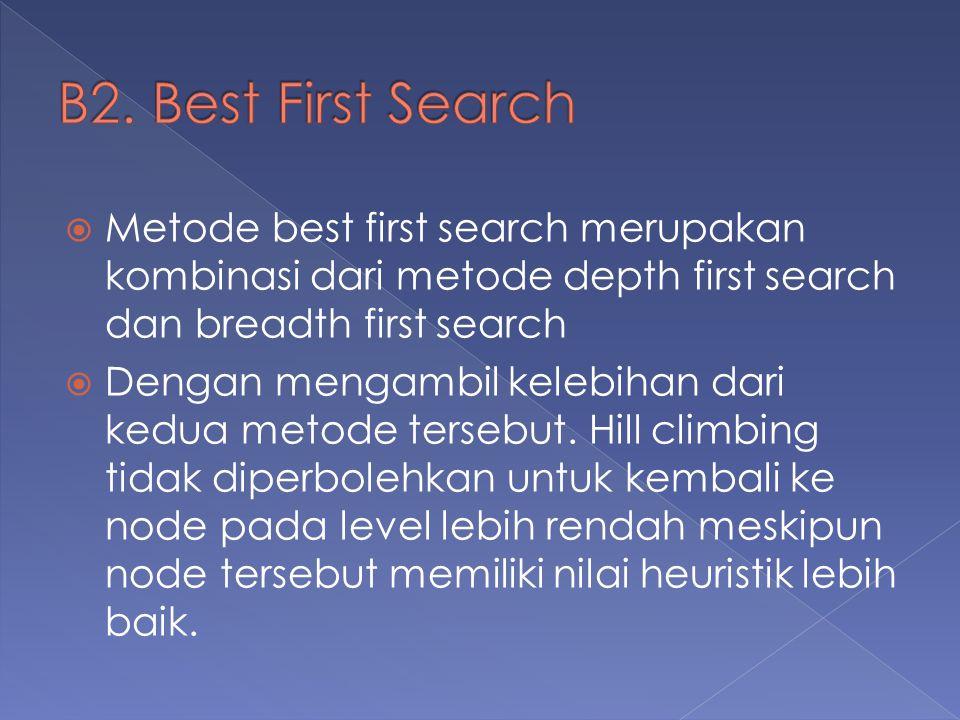 B2. Best First Search Metode best first search merupakan kombinasi dari metode depth first search dan breadth first search.