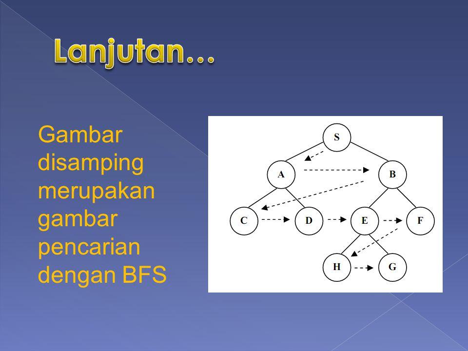 Lanjutan… Gambar disamping merupakan gambar pencarian dengan BFS