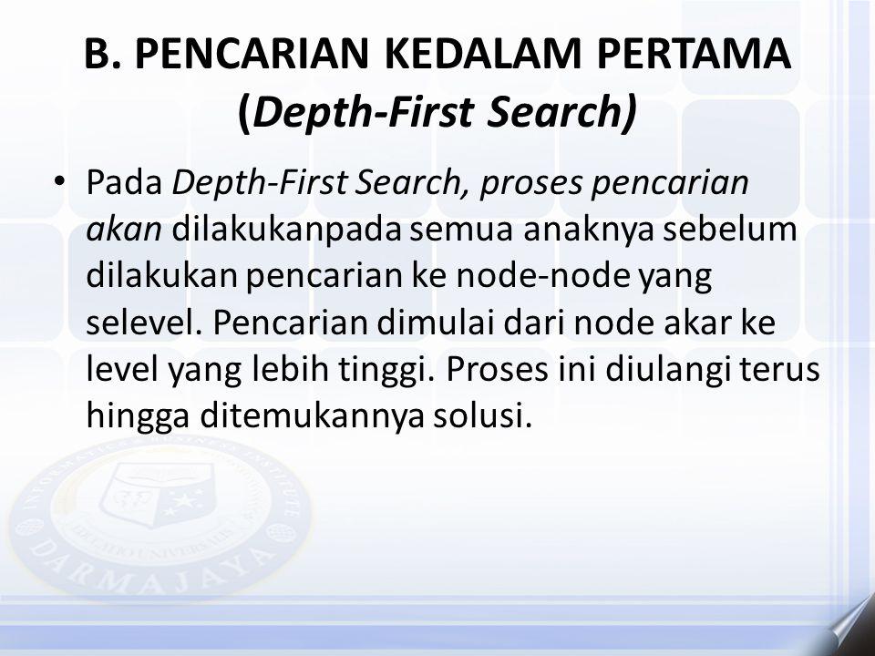 B. PENCARIAN KEDALAM PERTAMA (Depth-First Search)