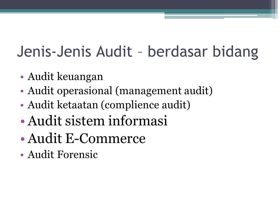 Jenis-Jenis Audit – berdasar bidang
