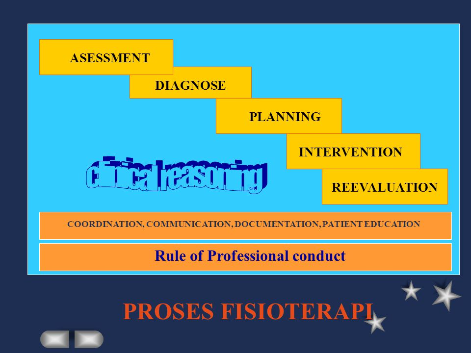 clinical reasoning PROSES FISIOTERAPI Rule of Professional conduct