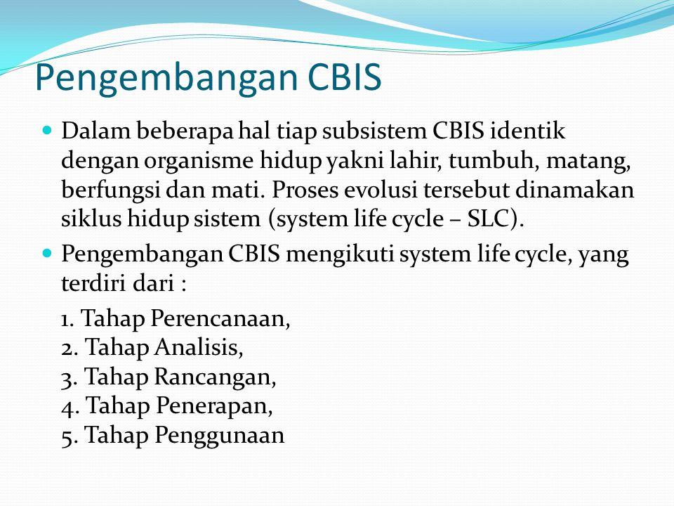 Pengembangan CBIS