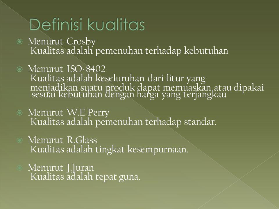 Definisi kualitas Menurut Crosby