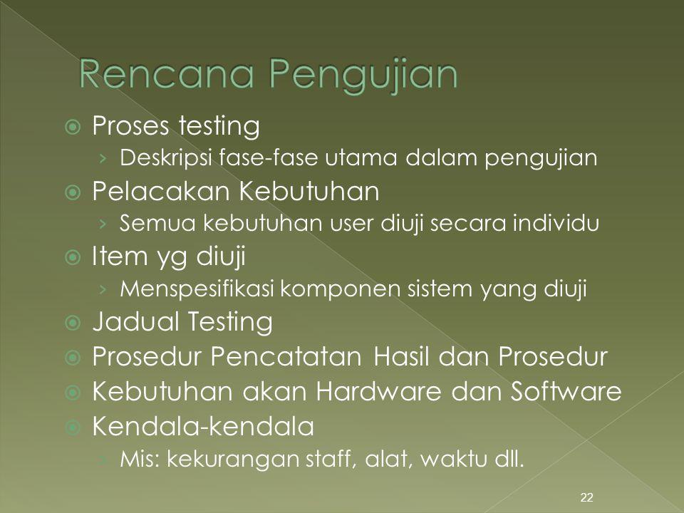 Rencana Pengujian Proses testing Pelacakan Kebutuhan Item yg diuji