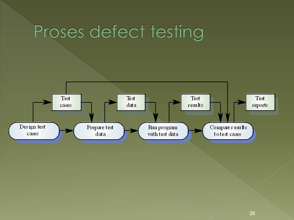 Proses defect testing