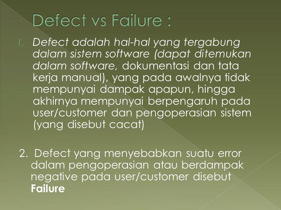 Defect vs Failure :
