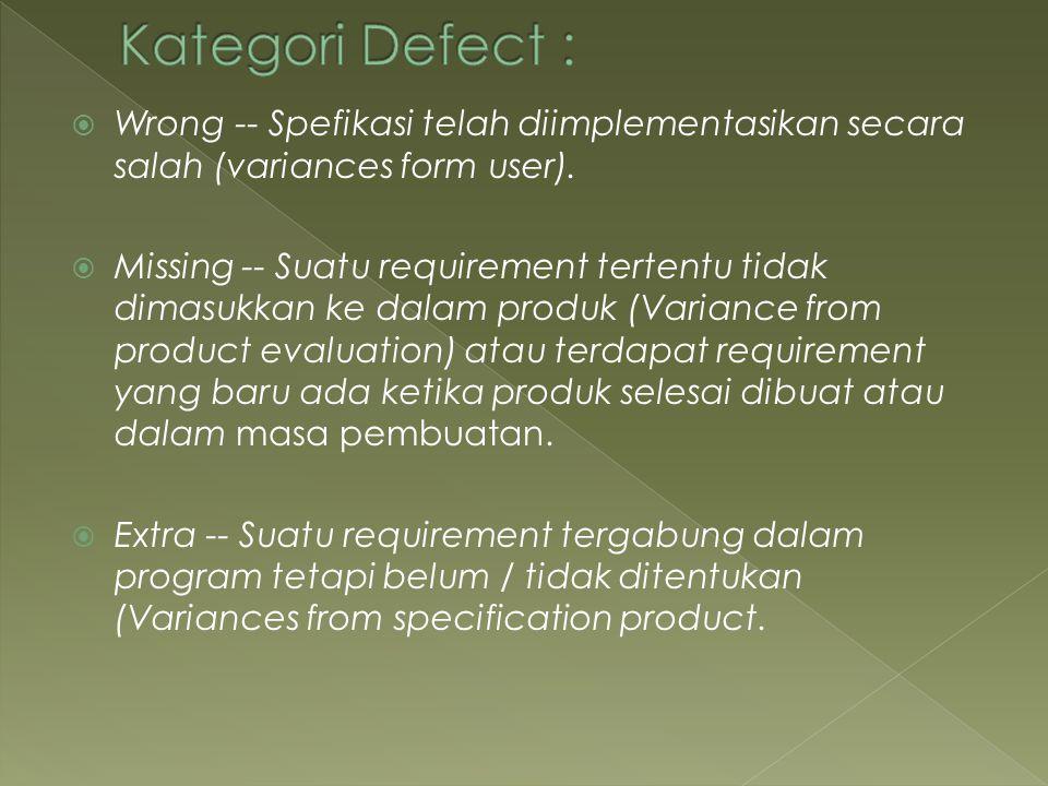 Kategori Defect : Wrong -- Spefikasi telah diimplementasikan secara salah (variances form user).