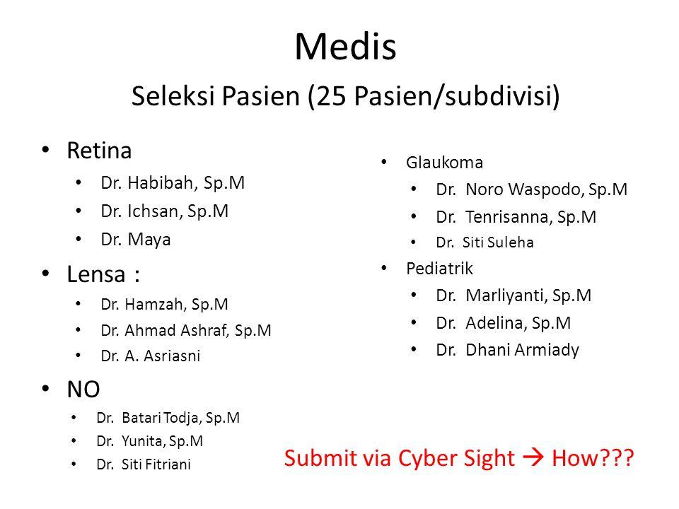 Medis Seleksi Pasien (25 Pasien/subdivisi) Retina Lensa : NO