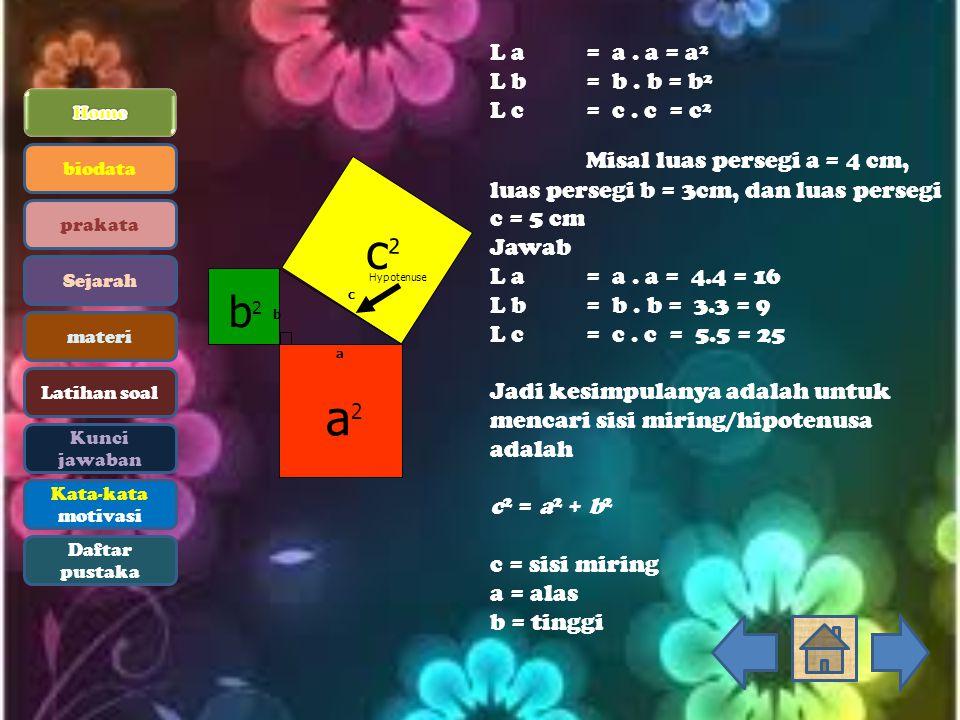 c2 a2 b2 L a = a . a = a² L b = b . b = b² L c = c . c = c²