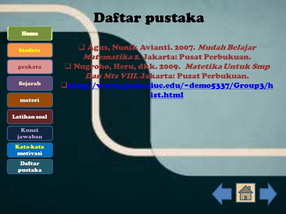 Daftar pustaka Home. Agus, Nunik Avianti. 2007. Mudah Belajar Matematika 2. Jakarta: Pusat Perbukuan.