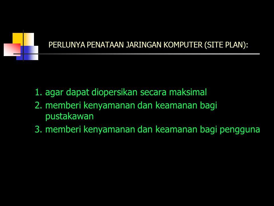 PERLUNYA PENATAAN JARINGAN KOMPUTER (SITE PLAN):