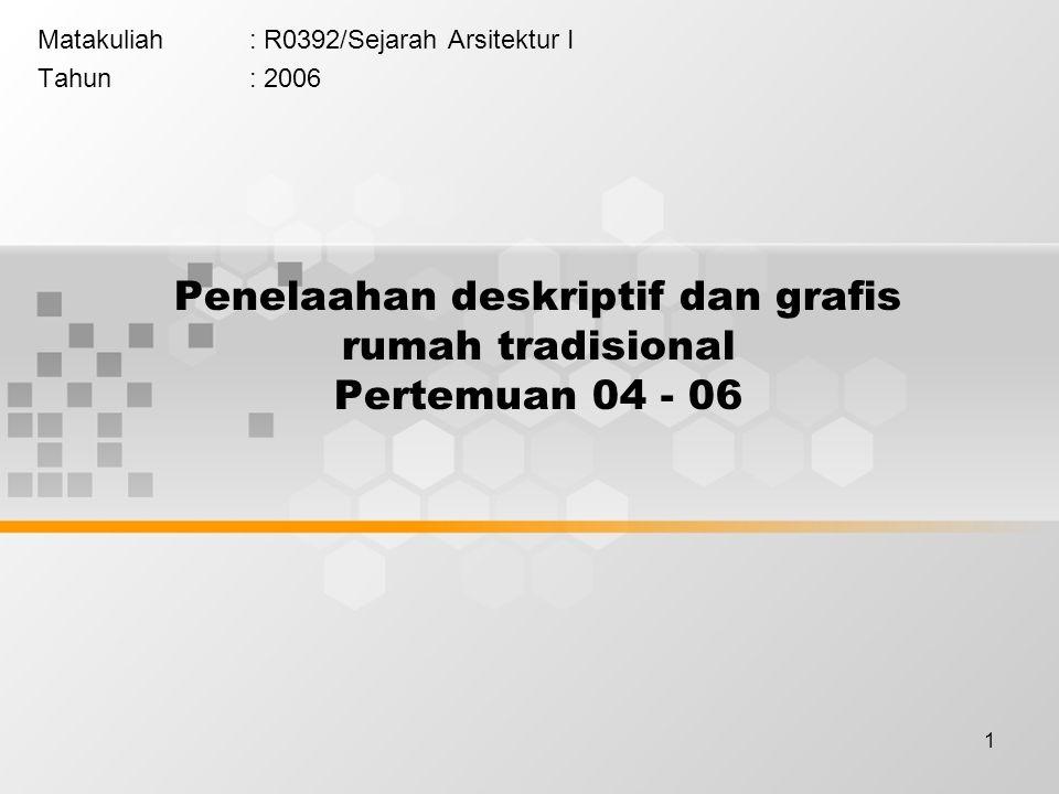 Penelaahan deskriptif dan grafis rumah tradisional Pertemuan 04 - 06