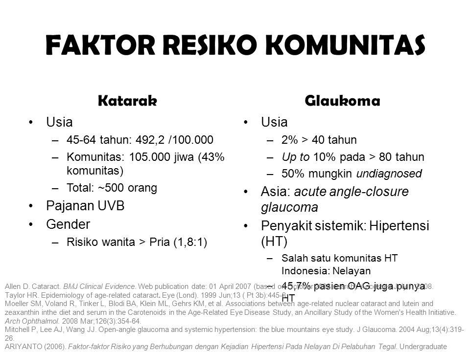 FAKTOR RESIKO KOMUNITAS