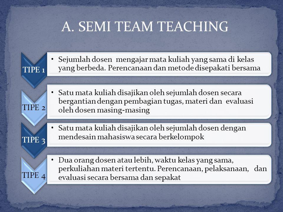 A. SEMI TEAM TEACHING TIPE 1. Sejumlah dosen mengajar mata kuliah yang sama di kelas yang berbeda. Perencanaan dan metode disepakati bersama.