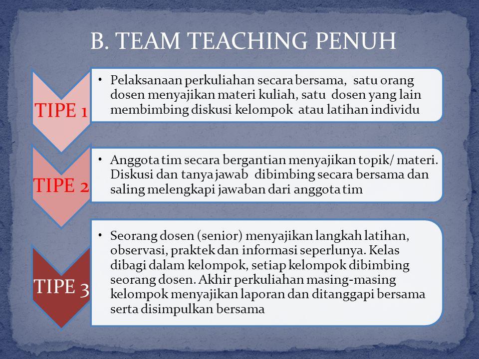 B. TEAM TEACHING PENUH TIPE 1.