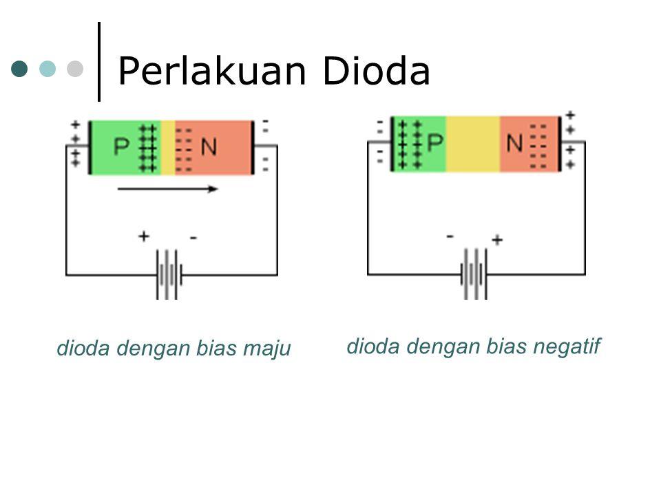 Perlakuan Dioda dioda dengan bias maju dioda dengan bias negatif