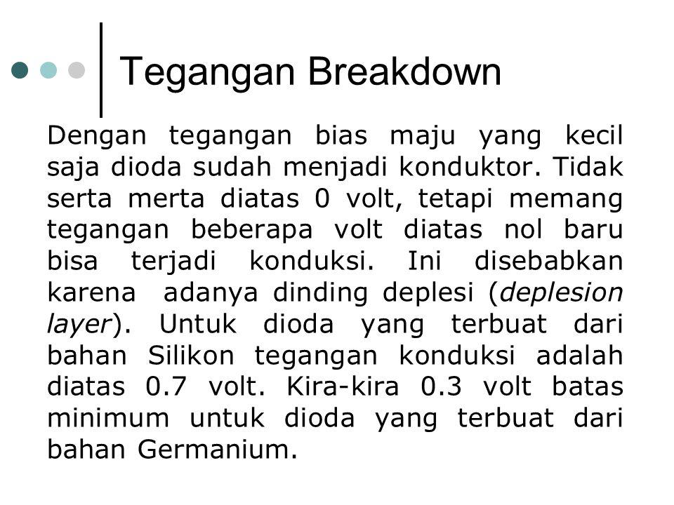 Tegangan Breakdown