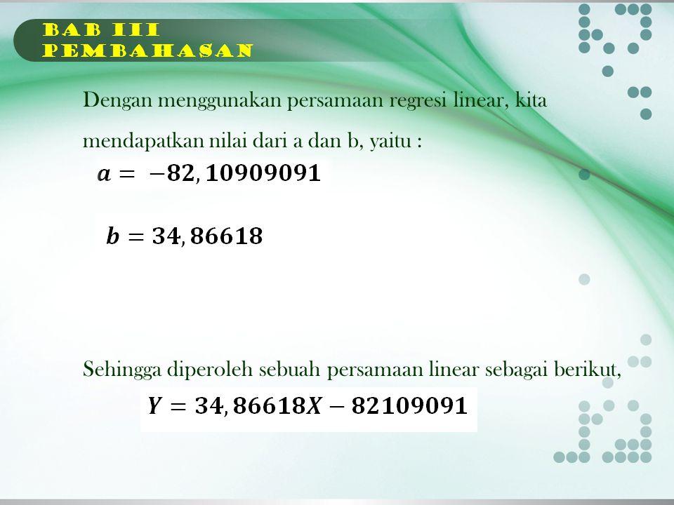 Sehingga diperoleh sebuah persamaan linear sebagai berikut,